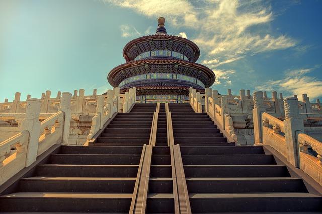 Beijing seværdigheder