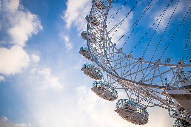 Seværdigheder i London - London Eye